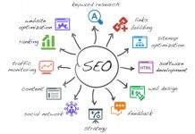 Strategy for SEO Auckland – how to get quality backlinks