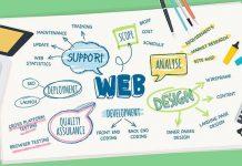 Essential web designing skills for Graphic Design NZ company